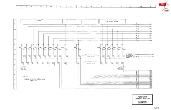 Keyboard wiring diagram 16 15 matthiasmwolf de \u2022 bosch ptz 485 wiring block diagram of keyboard controller wiring diagram rh 77 schnitzler bestattungen de keyboard circuit diagram ps2