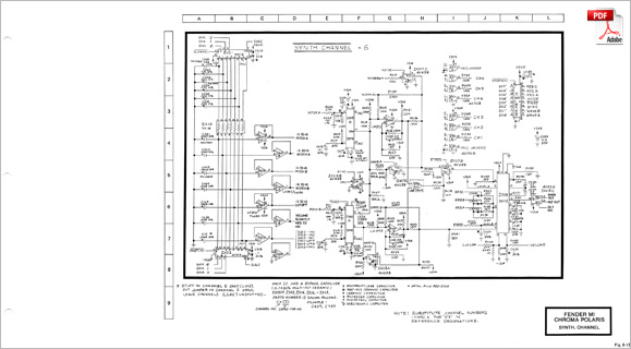 rhodes chroma · polaris service manual schematics, pc layouts and dixon control panel diagram control panel left layout